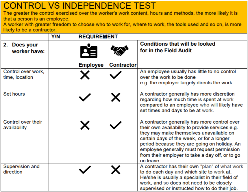 Control Vs Independence Test for Forestry Workers